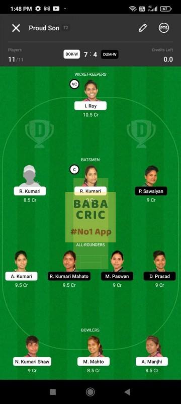 BOKW vs DUMW (Jharkhand Women T20- 2021) Dream11 Grand League Team 1