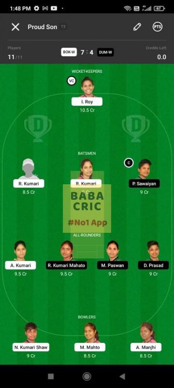 BOKW vs DUMW (Jharkhand Women T20- 2021) Dream11 Grand League Team 2