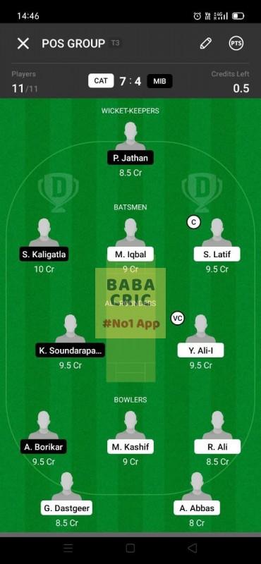 CAT vs MIB (ECS T10- Barcelona) Dream11 Grand League Team 2
