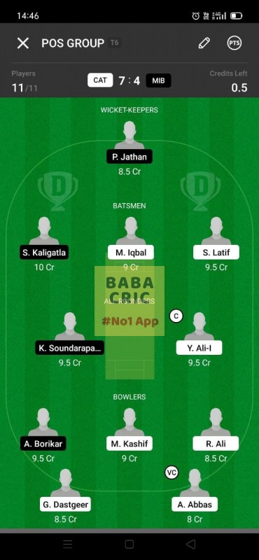 CAT vs MIB (ECS T10- Barcelona) Dream11 Grand League Team 5