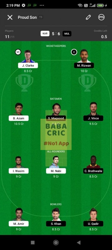 KAR vs MUL (Pakistan Super League T20- 2021) Dream11 Grand League Team 4