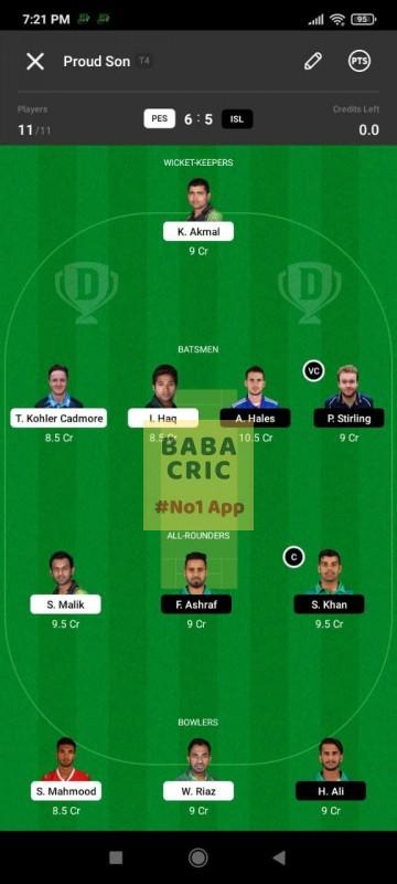 PES vs ISL (Pakistan Super League T20- 2021) Dream11 Grand League Team 2