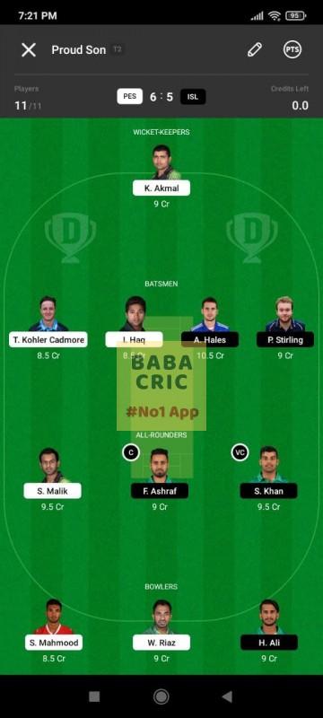 PES vs ISL (Pakistan Super League T20- 2021) Dream11 Grand League Team 4