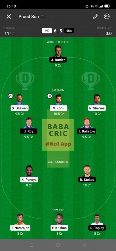 IND vs ENG - 3rd ODI Dream11 Grand League Team 1