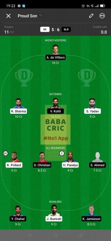 MI vs RCB - 1st T20 (IPL 2021) Dream11 Grand League Team 1