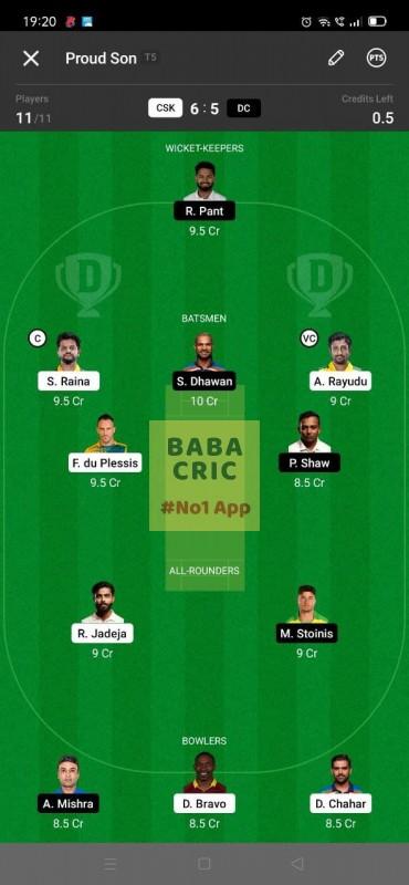 CSK vs DC - 2nd T20 (IPL 2021) Dream11 Grand League Team 4