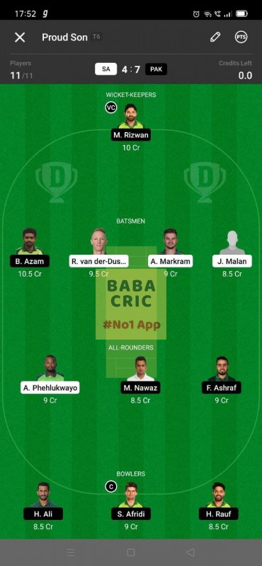 SA vs PAK 3rd T20I Dream11 Grand League Team 2