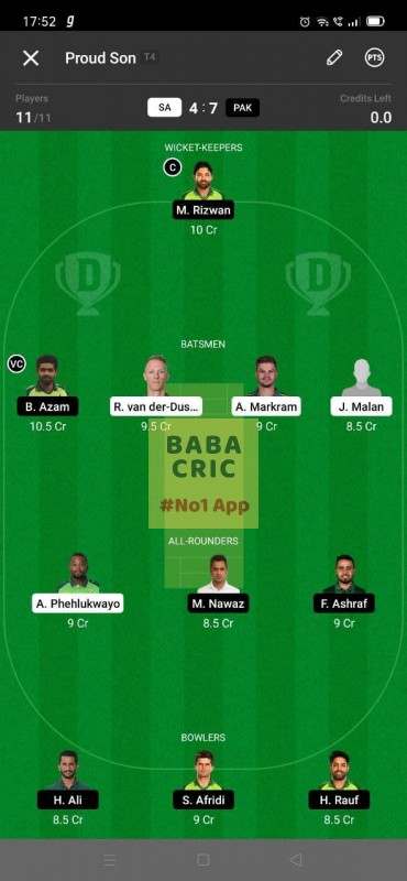 SA vs PAK 3rd T20I Dream11 Grand League Team 3