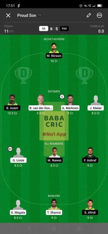 SA vs PAK 3rd T20I Dream11 Grand League Team 4