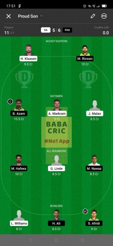 SA vs PAK 3rd T20I Dream11 Grand League Team 5