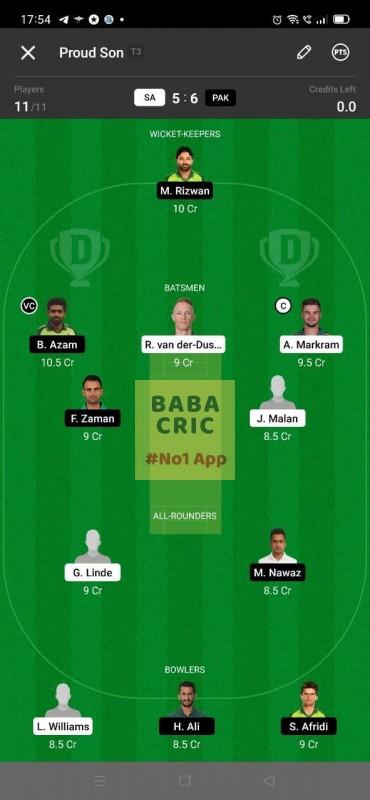Sa vs PAK 4th T20I Dream11 Grand League Team 2
