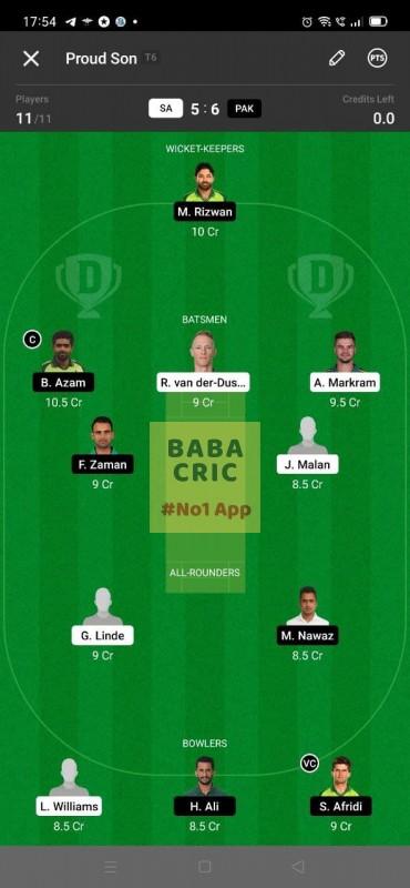 Sa vs PAK 4th T20I Dream11 Grand League Team 4