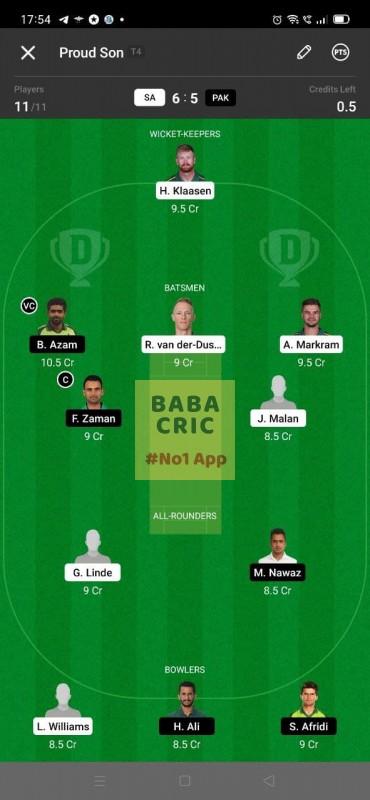 Sa vs PAK 4th T20I Dream11 Grand League Team 5
