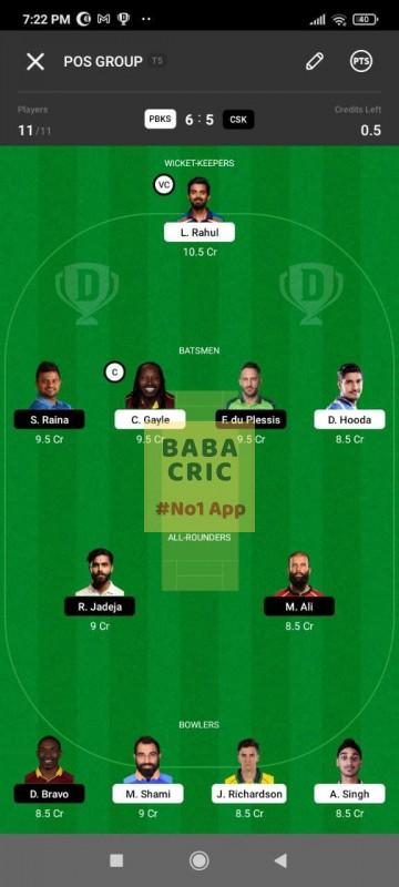PBKS vs CSK (IPL 2021) Dream11 Grand League Team 1