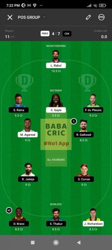 PBKS vs CSK (IPL 2021) Dream11 Grand League Team 5