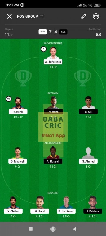 BLR vs KOL (IPL 2021) Dream11 Grand League Team 1
