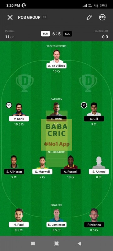 BLR vs KOL (IPL 2021) Dream11 Grand League Team 2