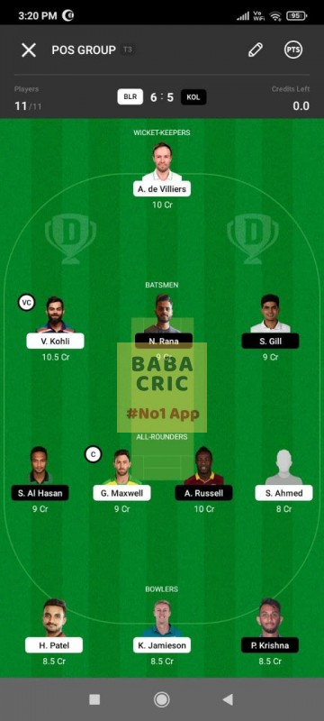 BLR vs KOL (IPL 2021) Dream11 Grand League Team 3
