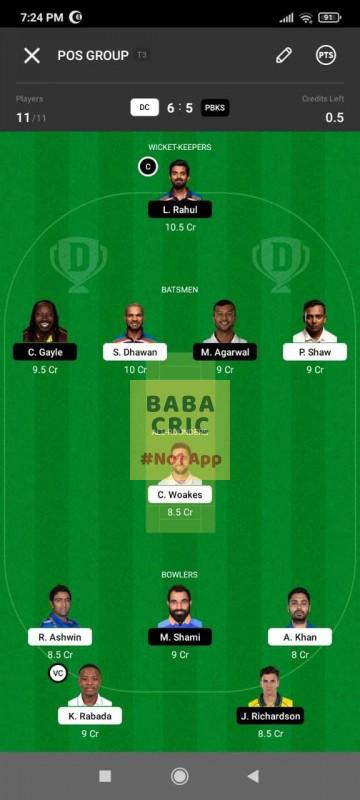 DC vs PBKS (IPL2021) Dream11 Grand League Team 3