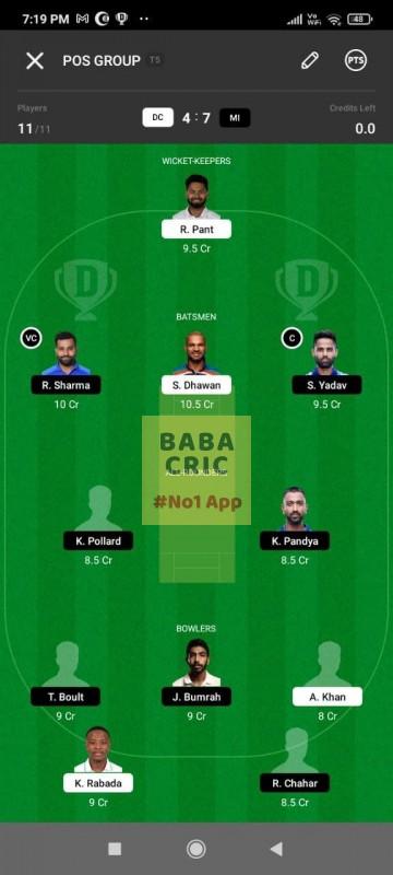 DC vs MI (IPL 2021) Dream11 Grand League Team 2