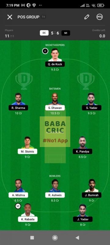 DC vs MI (IPL 2021) Dream11 Grand League Team 3