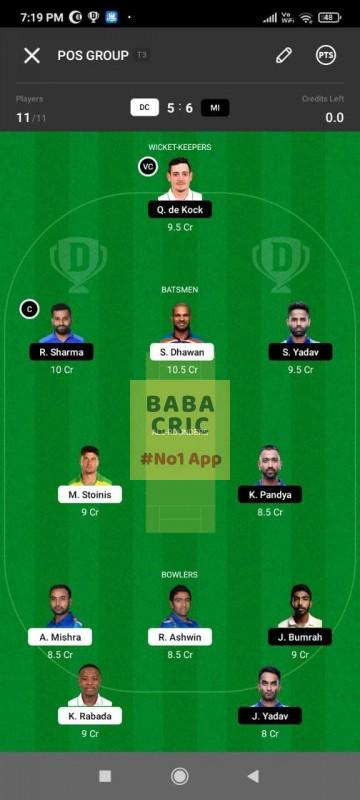 DC vs MI (IPL 2021) Dream11 Grand League Team 4