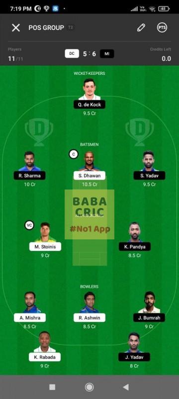 DC vs MI (IPL 2021) Dream11 Grand League Team 5