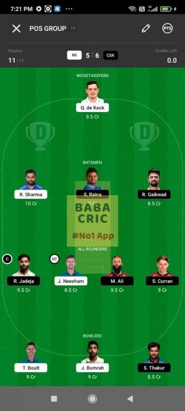 MI vs CSK (IPL2021) Dream11 Grand League Team 1