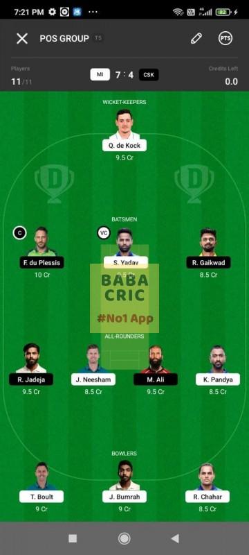 MI vs CSK (IPL2021) Dream11 Grand League Team 2