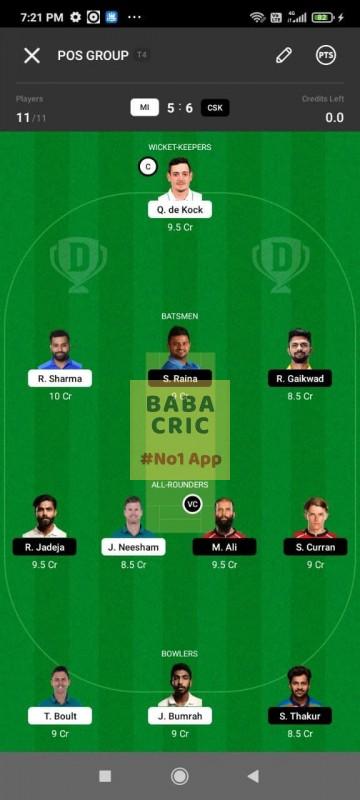 MI vs CSK (IPL2021) Dream11 Grand League Team 3