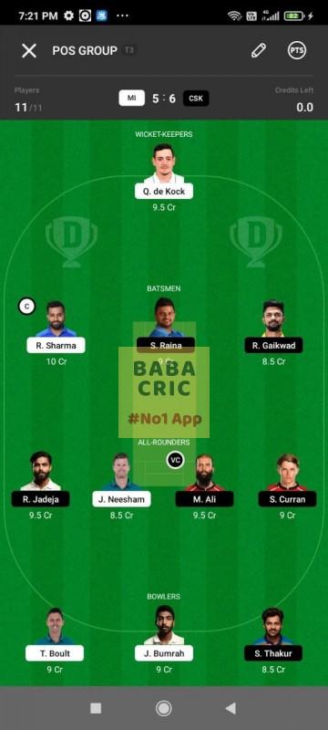 MI vs CSK (IPL2021) Dream11 Grand League Team 4