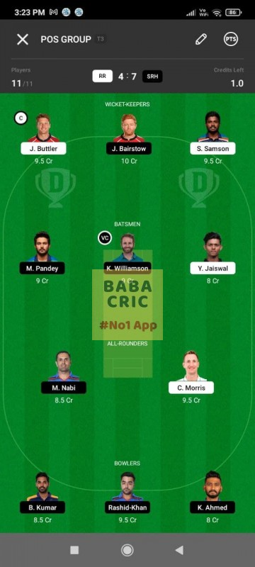 RR vs SRH (IPL 2021) Dream11 Grand League Team 4