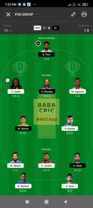 PBKS vs DC (IPL 2021) Dream11 Grand League Team 2