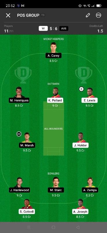 WI vs AUS 1st ODI Dream11 Grand League Team 1