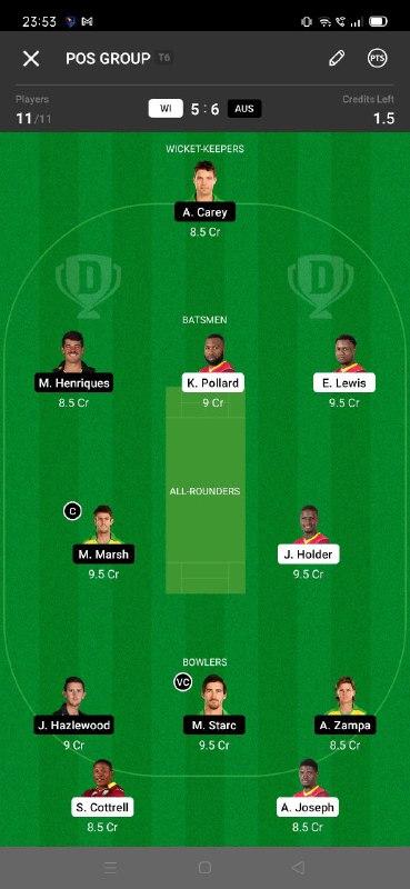 WI vs AUS 1st ODI Dream11 Grand League Team 2