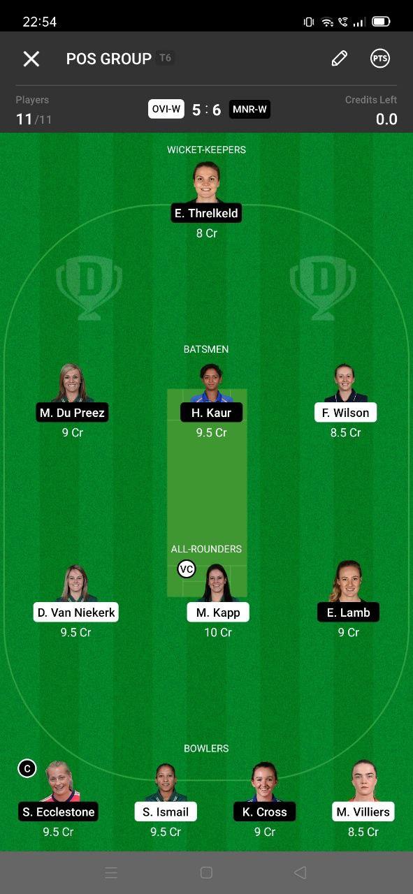 OVI-W vs MNR-W 1st Match Dream11 Grand League Team 1