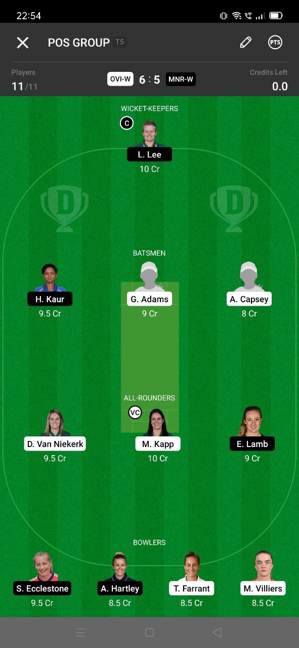 OVI-W vs MNR-W 1st Match Dream11 Grand League Team 5