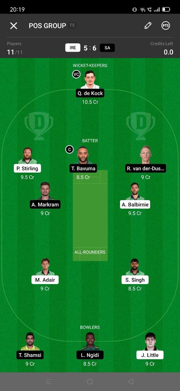 IRE vs SA 5th T20I Dream11 Grand League Team 5