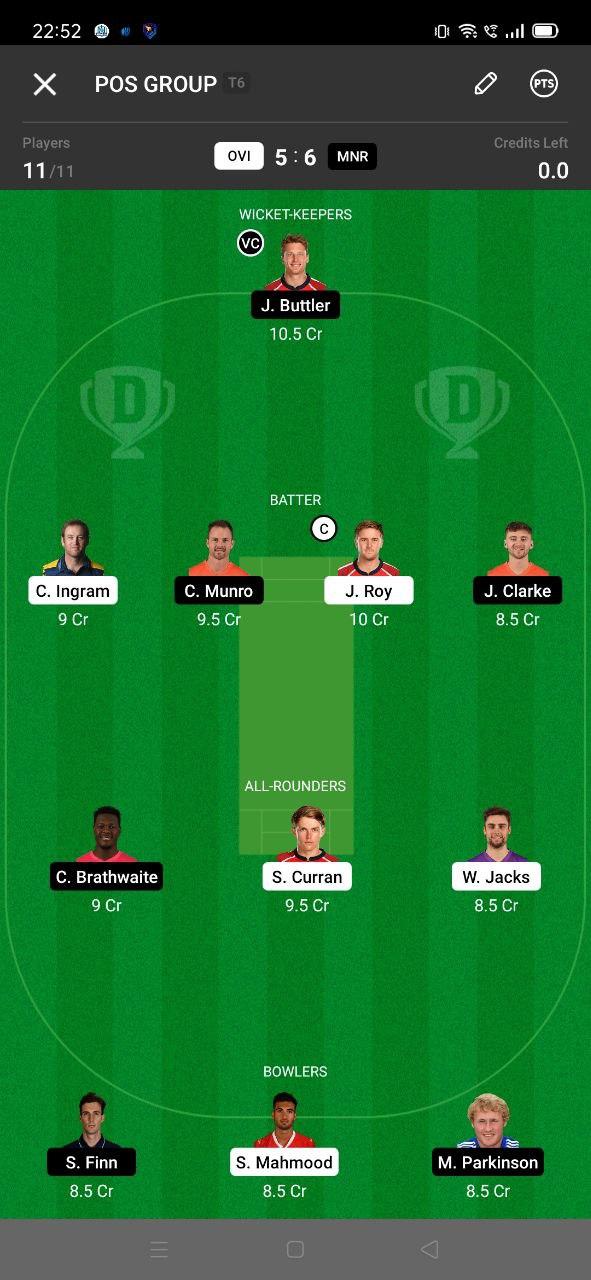 OVI vs MNR 1st Match Dream11 Grand League Team 2