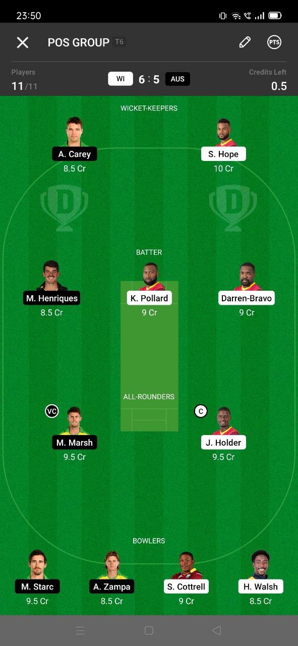 WI vs AUS 7th ODI Dream11 Grand League Team 2