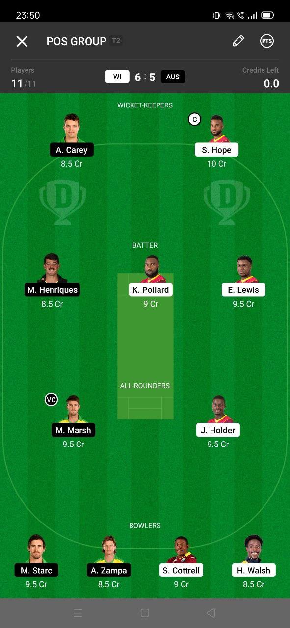 WI vs AUS 7th ODI Dream11 Grand League Team 5