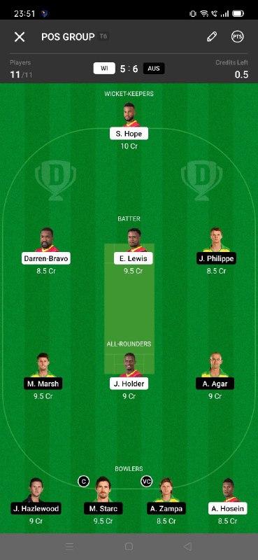 WI vs AUS 3rd ODI Dream11 Grand League Team 1