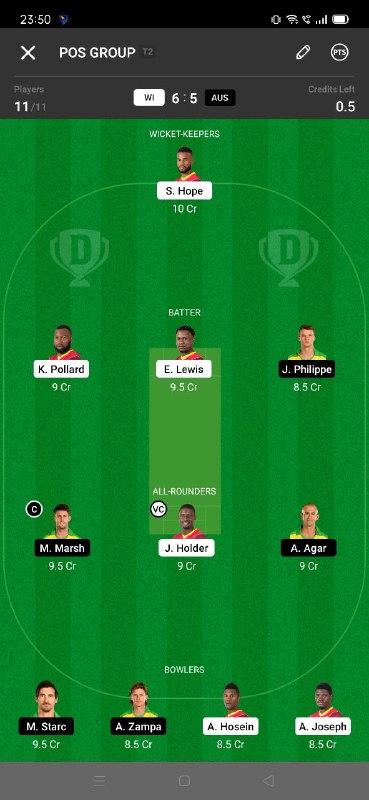 WI vs AUS 3rd ODI Dream11 Grand League Team 3