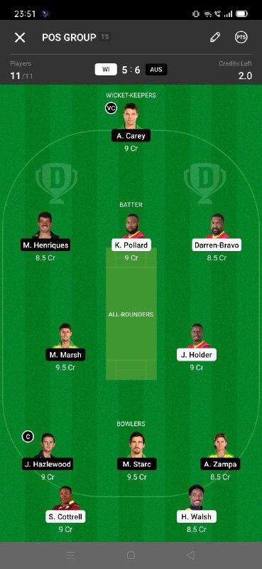 WI vs AUS 3rd ODI Dream11 Grand League Team 4