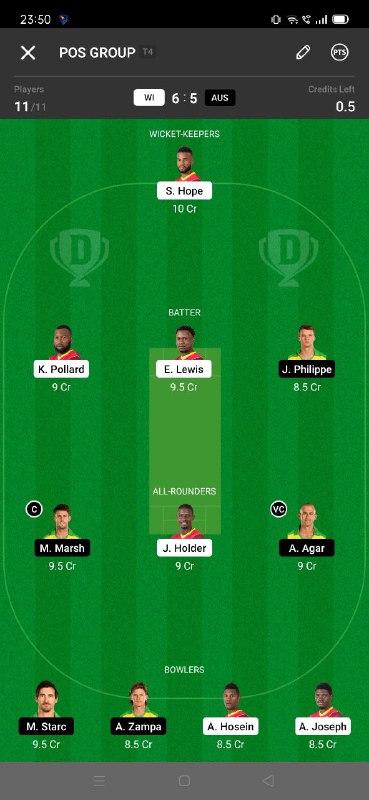 WI vs AUS 3rd ODI Dream11 Grand League Team 5