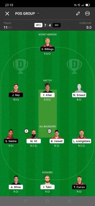 BPH vs OVI (The Hundred 2021) Dream11 Grand League Team 1