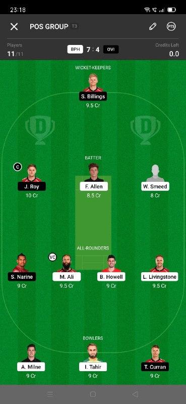 BPH vs OVI (The Hundred 2021) Dream11 Grand League Team 4