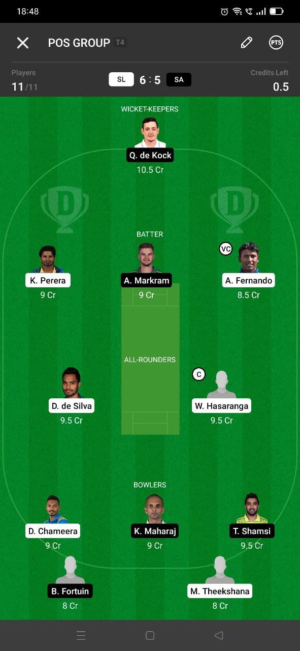 SL vs SA 3rd T20I Dream11 Grand League Team 2