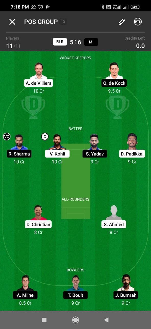 RCB vs MI 39th Match Dream11 Grand League Team 4