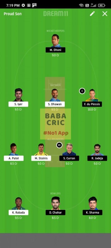 DC vs CSK (IPL 2020) Dream11 Grand League Team 1